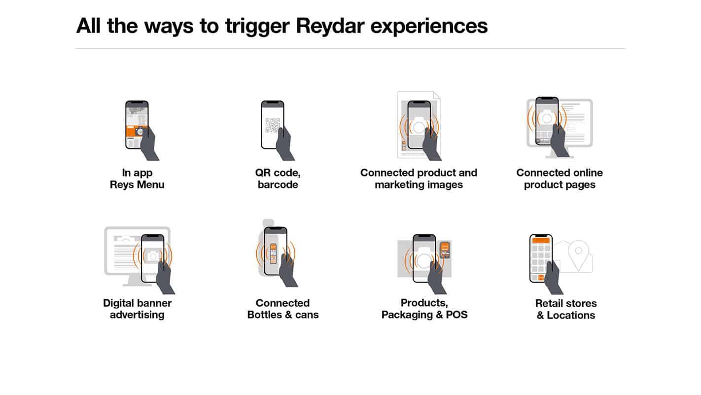 Reydar | AR Product Experience Platform